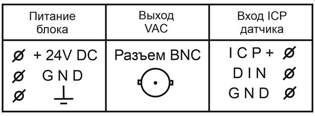 ICP преобразователи